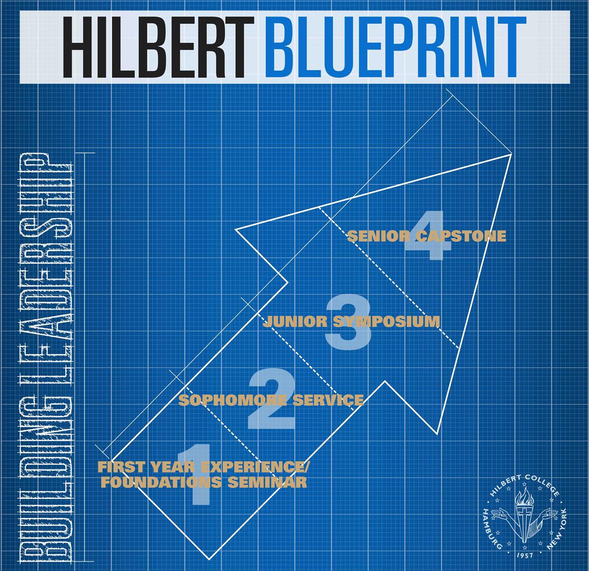 Hilbert blueprint hilbert college hilbert blueprint building leadership malvernweather Images