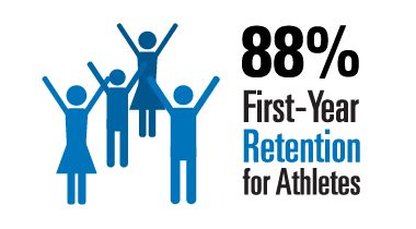 88% retention rate for athletes