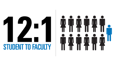 12-to-1 Student to faculty ratio